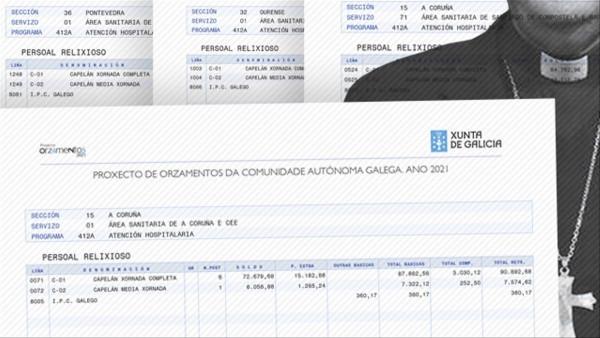 Galiza. La sanidad gallega se gastará 700.000 euros en salarios de sacerdotes durante 2021
