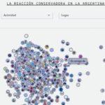 Argentina. Conservadores derriban un sitio web de investigación periodística sobre grupos organizados de ultraderecha