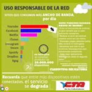 Argentina. Cuarentena por el Coronavirus. Uso responsable de internet