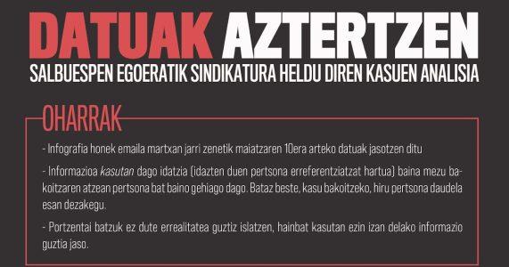 DATUAK AZTERTZEN / ANALIZANDO LOS DATOS
