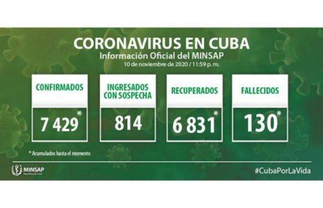 Cuba. Salud Pública reporta 37 casos de Covid-19