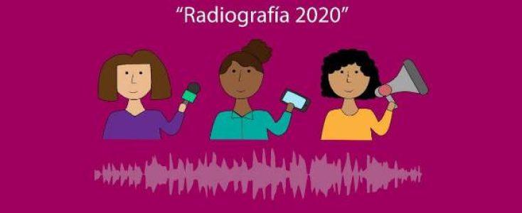 México. Voces en resistencia: violencia contra las mujeres periodistas