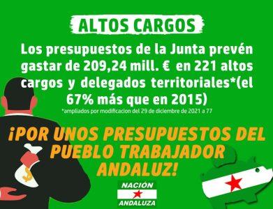 Nación Andaluza ante los presupuestos de la Junta 2021 ¡Por unos presupuestos para el Pueblo Trabajador Andaluz!