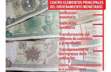 Cuba. Ordenamiento monetario exige eficiencia