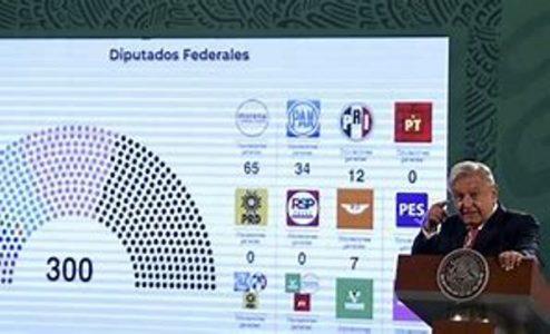 México. AMLO: pactar con el PRI u otra fuerza, opción a reformas