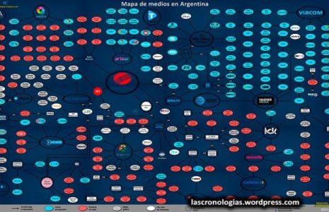 Argentina. Nuevo mapa de medios 2021: Alta concentración y mercado extranjerizado