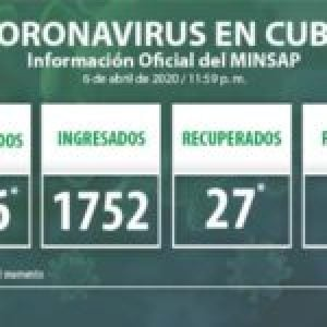 Cuba. Ministerio de Salud Pública: Asciende a 396 el acumulado de casos de COVID-19 y se reportan 11 fallecidos