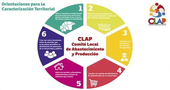 LOS-CLAP